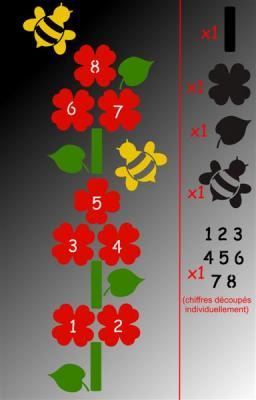 Marelle fleurs