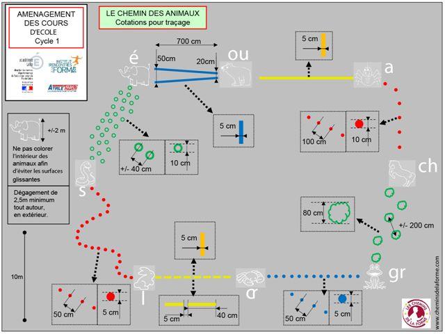 Tracage chemin danimaux cour decole institur rencontre de la forme cycle1